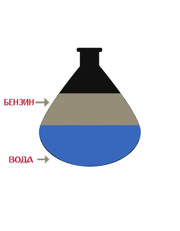Бензин с водой