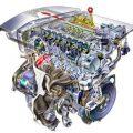 Как работает двигатель внутреннего сгорания — СКАЧАТЬ РУКОВОДСТВО