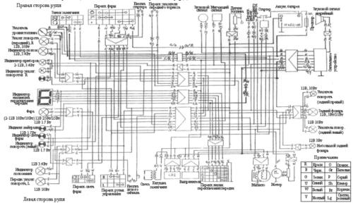 схема электропроводки альфа сабур