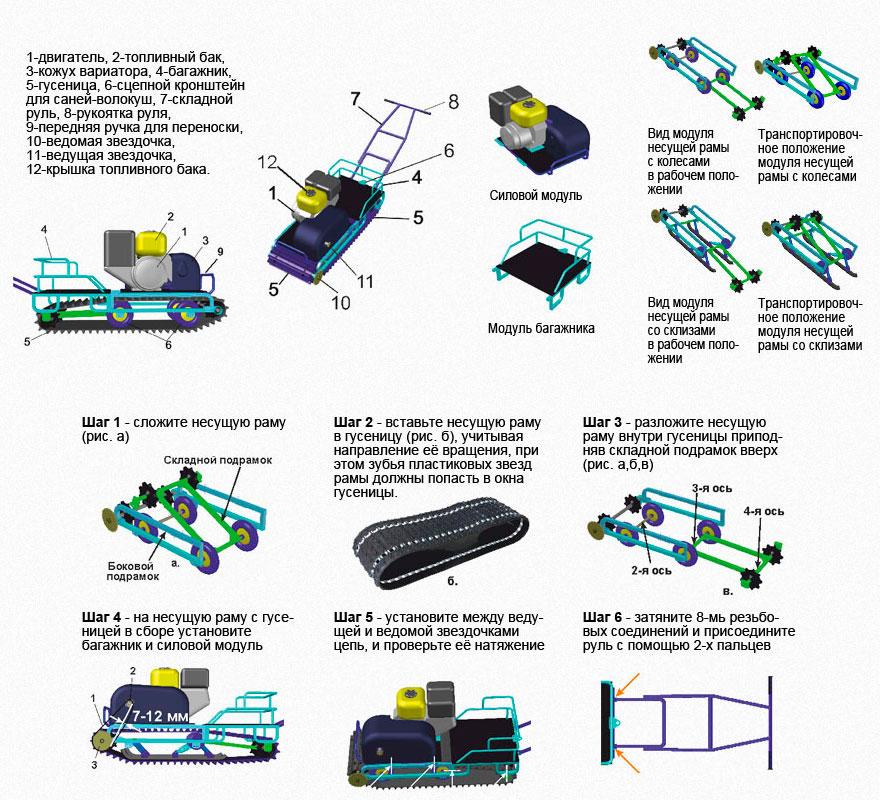 инфографика устройство мотобуксировщика ураган