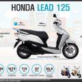 Honda Lead 125: обновленная версия скутера
