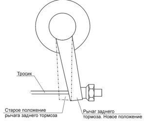 Модернизация заднего барабанного тормоза