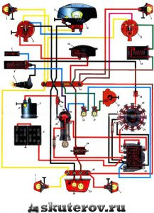 Схема электрооборудования мотоцикла тула