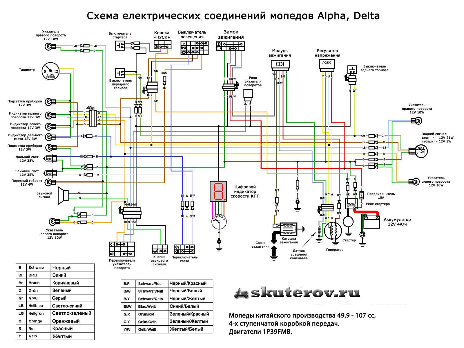 скачать ремонт мопеда альфа книга pdf